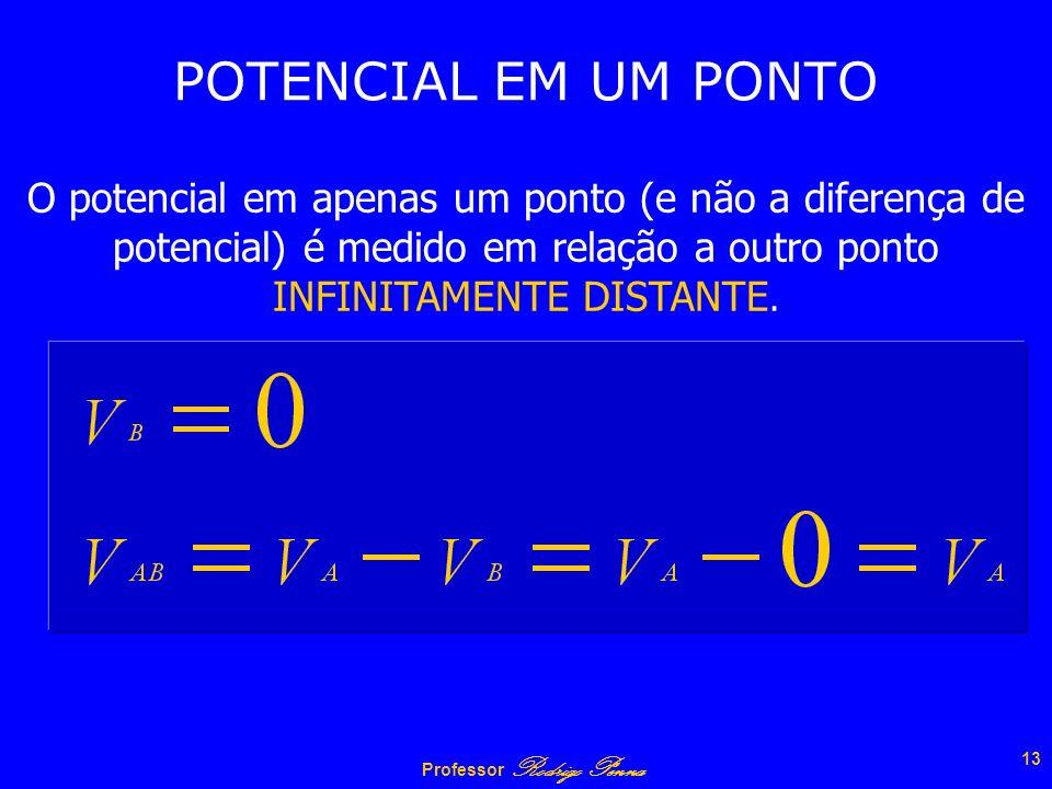 Professor Rodrigo Penna 12 ---------- B ++++++++++ A Bateria12 V - + Observe : 12V 13 = 1 + 12V 32 = 20 + 12V 67 = 55 + 12V 12 = 0 + 12V