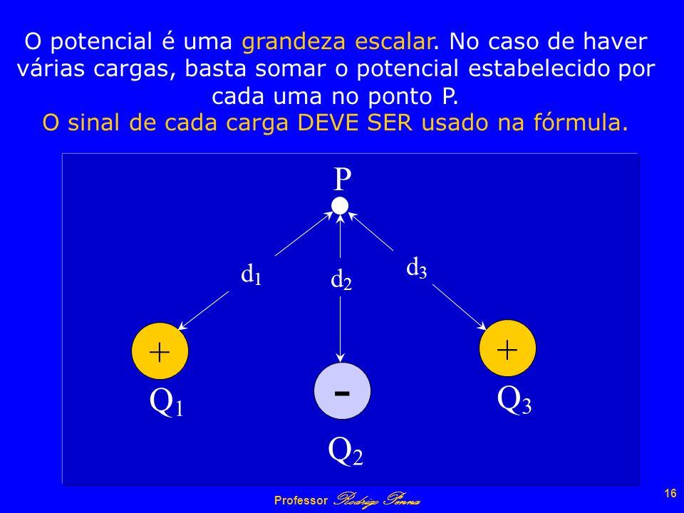Professor Rodrigo Penna 15 CARGA PUNTIFORME + Q d P