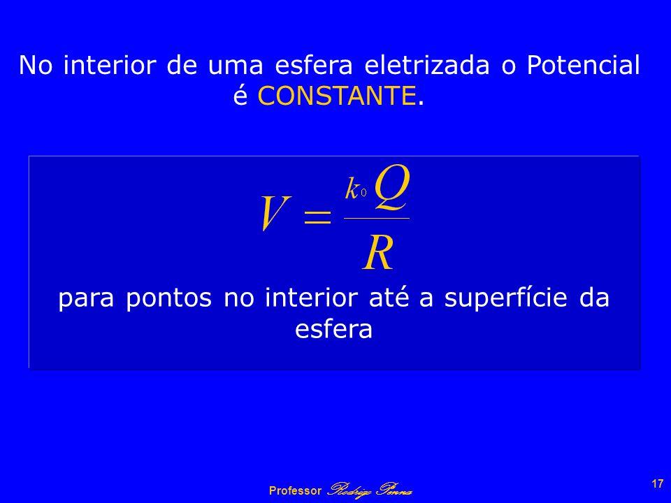Professor Rodrigo Penna 16 O potencial é uma grandeza escalar. No caso de haver várias cargas, basta somar o potencial estabelecido por cada uma no po