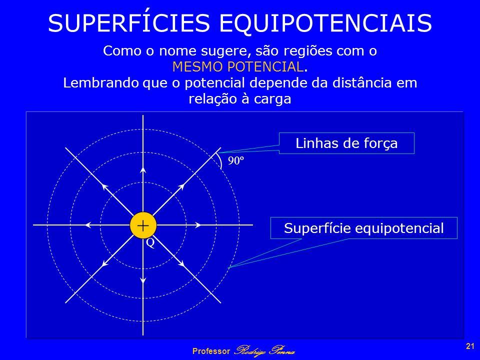 Professor Rodrigo Penna 20 ENERGIA POTENCIAL ELÉTRICA Esta energia pode ser calculada da definição de Potencial. A energia também é uma grandeza escal