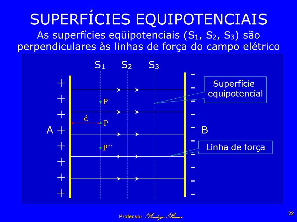 Professor Rodrigo Penna 21 SUPERFÍCIES EQUIPOTENCIAIS Como o nome sugere, são regiões com o MESMO POTENCIAL. Lembrando que o potencial depende da dist