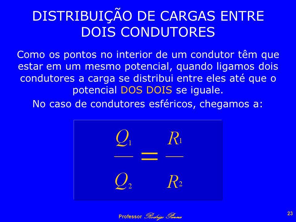 Professor Rodrigo Penna 22 SUPERFÍCIES EQUIPOTENCIAIS As superfícies eqüipotenciais (S 1, S 2, S 3 ) são perpendiculares às linhas de força do campo e