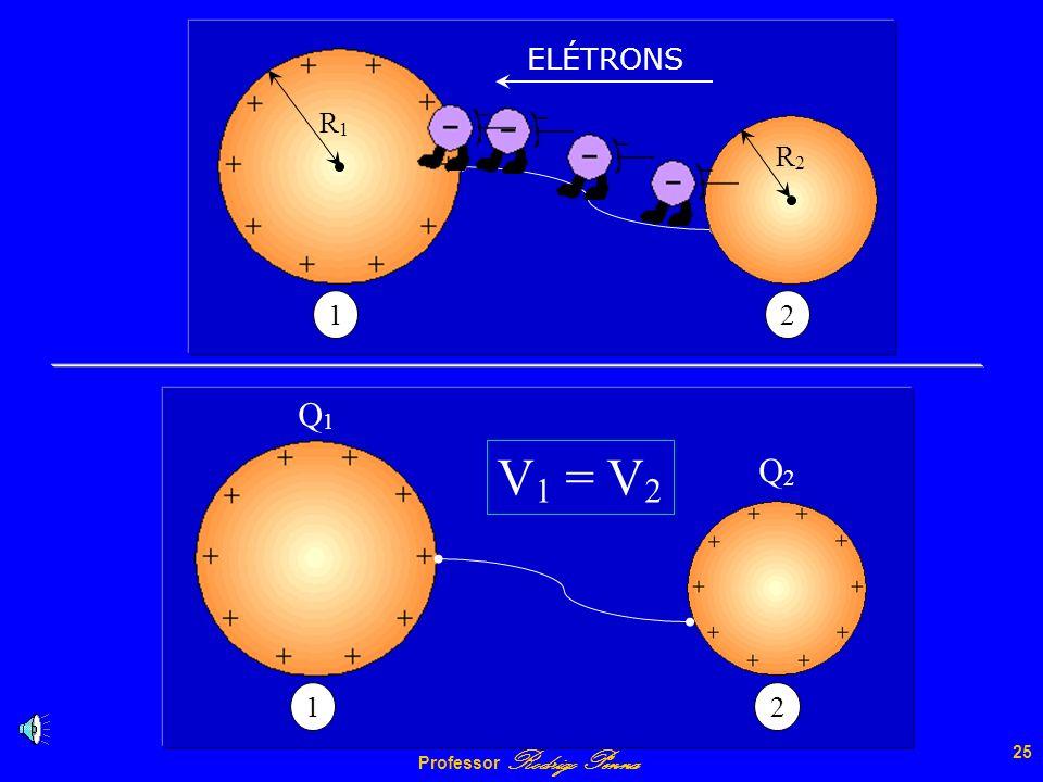 Professor Rodrigo Penna 24 Todos os pontos de um condutor em equilíbrio têm o mesmo potencial. 90º - E E = 0 A B C D Superfície equipotencial 1 Q1Q1 2