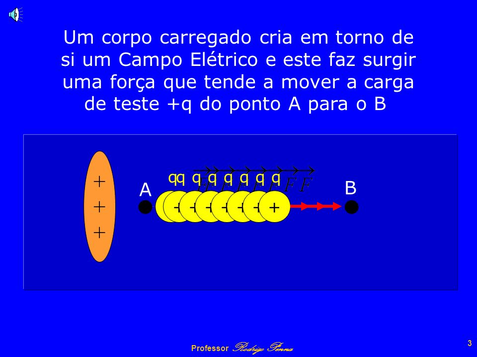 Professor Rodrigo Penna 2 -Técnico em Eletrônica, CEFET/MG, 1990. -Graduado em Física, UFMG, 1994. Licenciatura plena. -Pós-Graduado em Ensino de Físi
