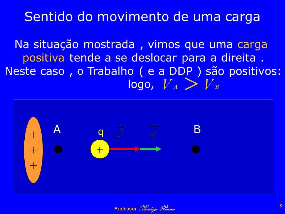 Professor Rodrigo Penna 7 èUma voltagem comum de 110v significa que para cada 1C de carga que atravessar os terminais da tomada serão entregues 110J d