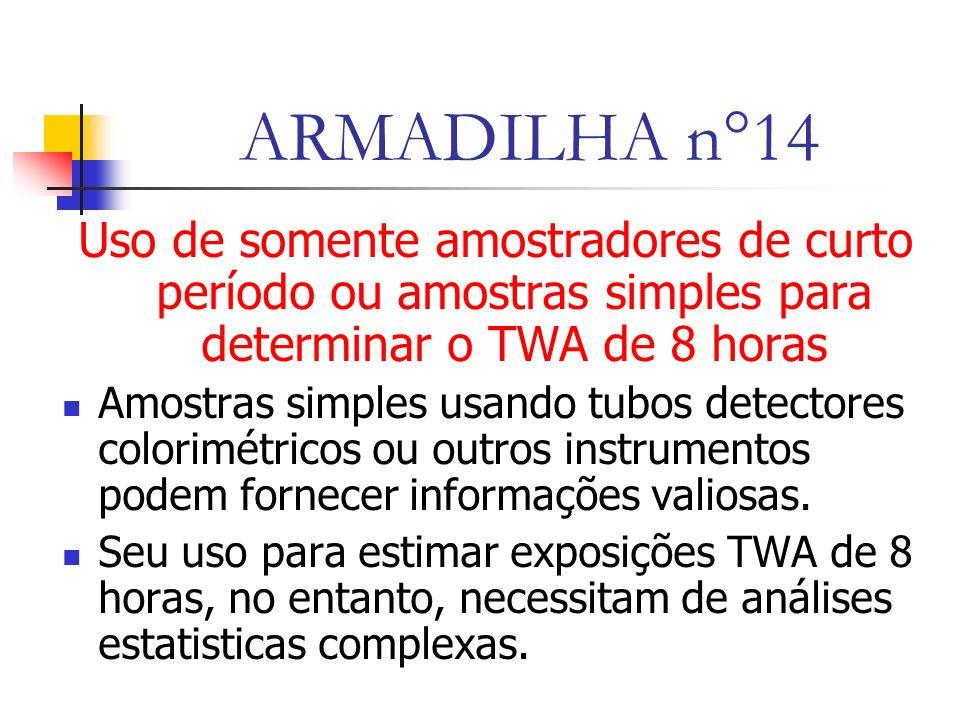 ARMADILHA n°14 Uso de somente amostradores de curto período ou amostras simples para determinar o TWA de 8 horas Amostras simples usando tubos detectores colorimétricos ou outros instrumentos podem fornecer informações valiosas.
