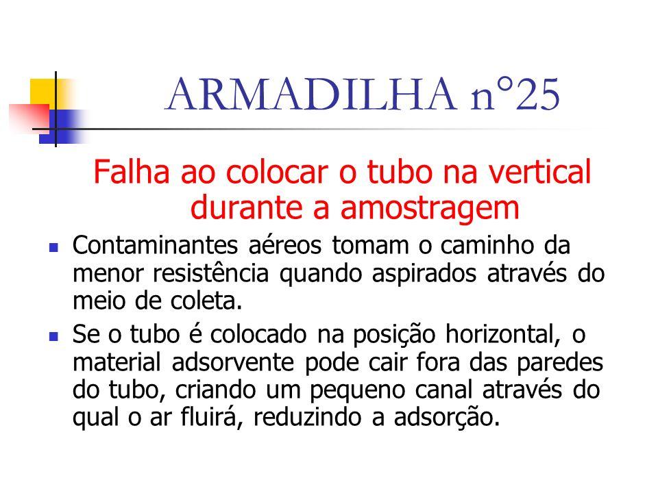 ARMADILHA n°25 Falha ao colocar o tubo na vertical durante a amostragem Contaminantes aéreos tomam o caminho da menor resistência quando aspirados através do meio de coleta.