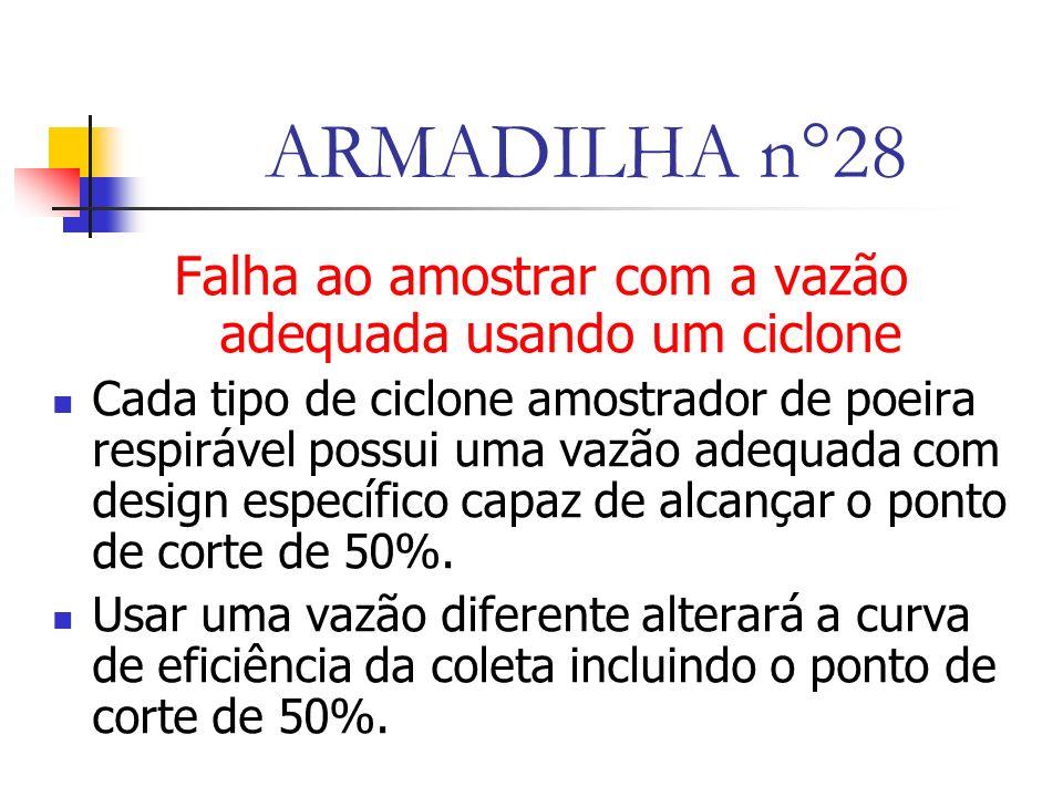 ARMADILHA n°28 Falha ao amostrar com a vazão adequada usando um ciclone Cada tipo de ciclone amostrador de poeira respirável possui uma vazão adequada com design específico capaz de alcançar o ponto de corte de 50%.