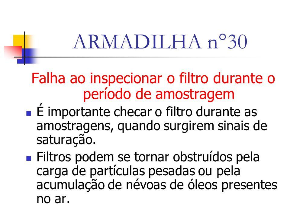 ARMADILHA n°30 Falha ao inspecionar o filtro durante o período de amostragem É importante checar o filtro durante as amostragens, quando surgirem sinais de saturação.