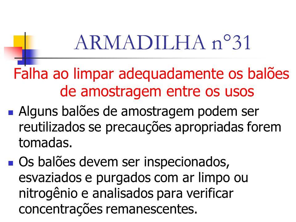 ARMADILHA n°31 Falha ao limpar adequadamente os balões de amostragem entre os usos Alguns balões de amostragem podem ser reutilizados se precauções apropriadas forem tomadas.