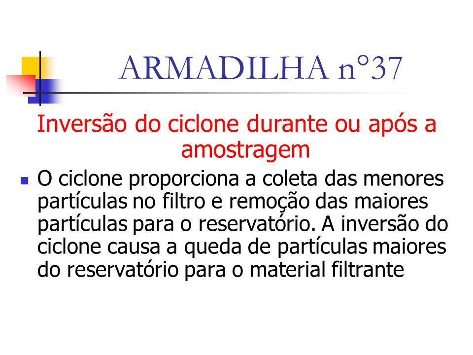 ARMADILHA n°37 Inversão do ciclone durante ou após a amostragem O ciclone proporciona a coleta das menores partículas no filtro e remoção das maiores partículas para o reservatório.