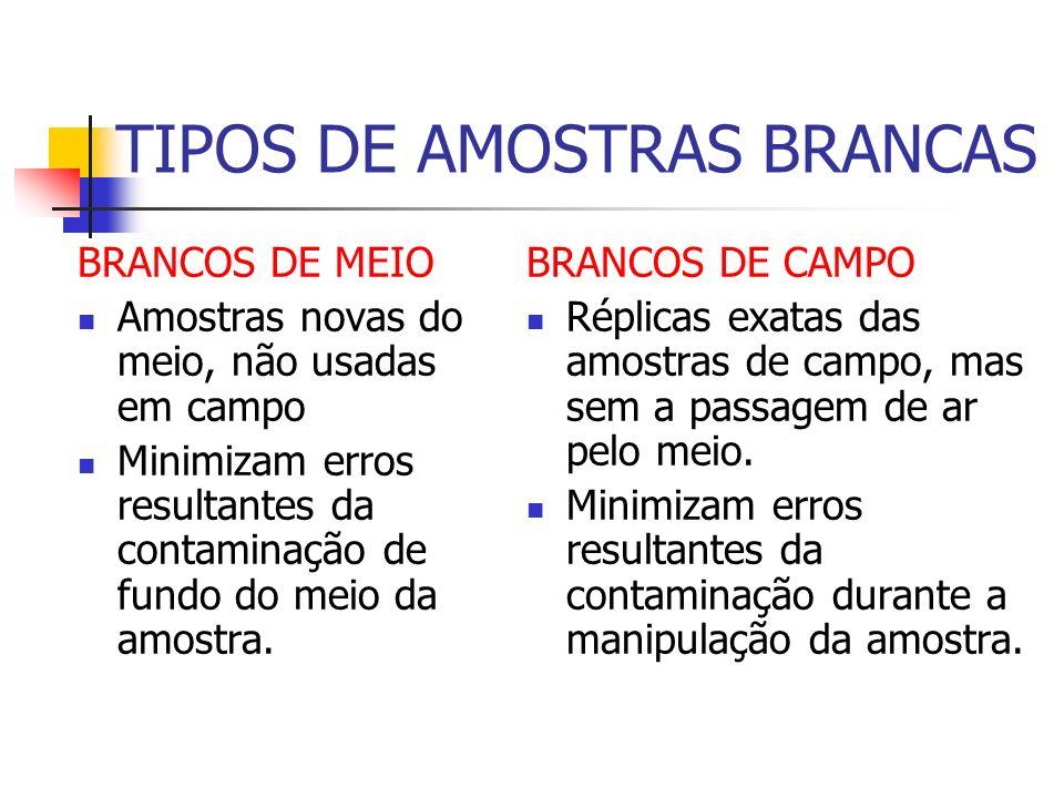 TIPOS DE AMOSTRAS BRANCAS BRANCOS DE MEIO Amostras novas do meio, não usadas em campo Minimizam erros resultantes da contaminação de fundo do meio da amostra.