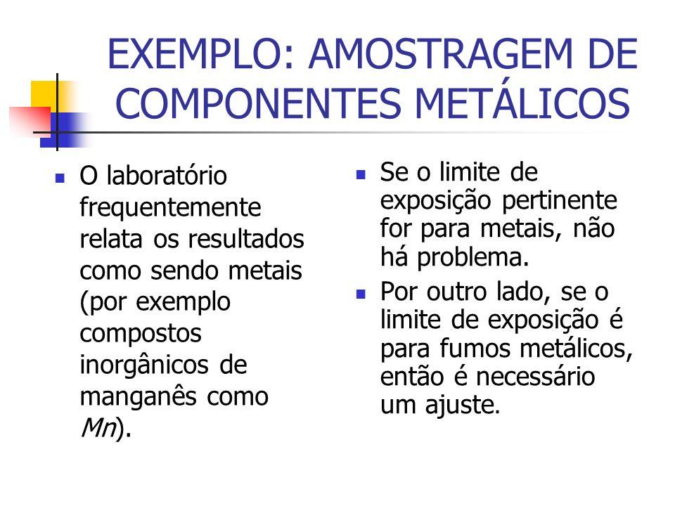 EXEMPLO: AMOSTRAGEM DE COMPONENTES METÁLICOS O laboratório frequentemente relata os resultados como sendo metais (por exemplo compostos inorgânicos de manganês como Mn).