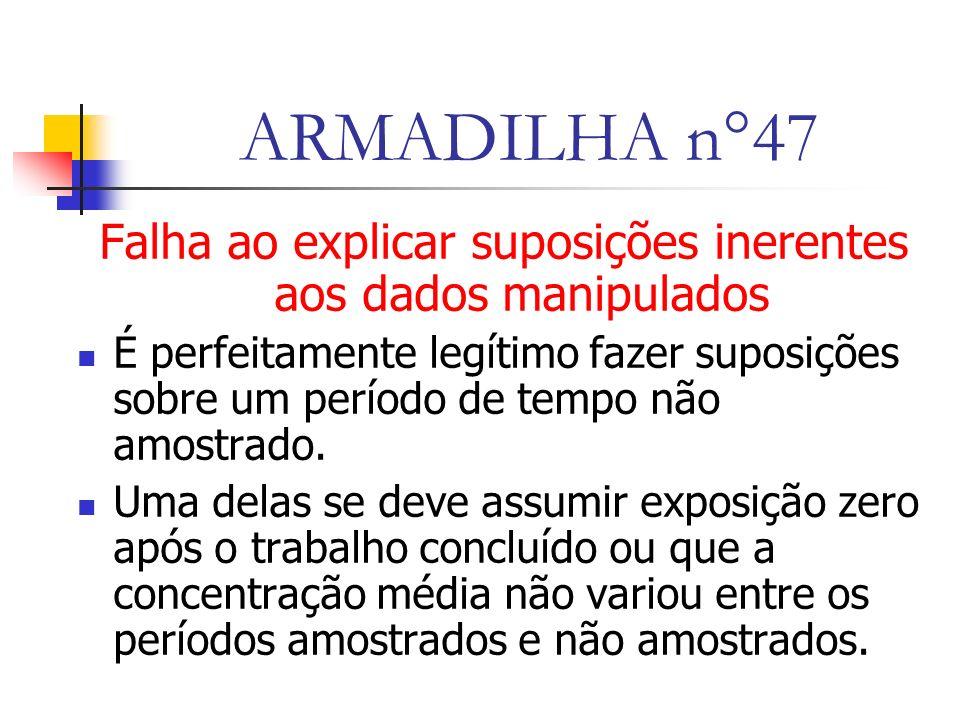 ARMADILHA n°47 Falha ao explicar suposições inerentes aos dados manipulados É perfeitamente legítimo fazer suposições sobre um período de tempo não amostrado.