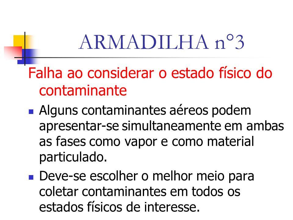 ARMADILHA n°3 Falha ao considerar o estado físico do contaminante Alguns contaminantes aéreos podem apresentar-se simultaneamente em ambas as fases como vapor e como material particulado.