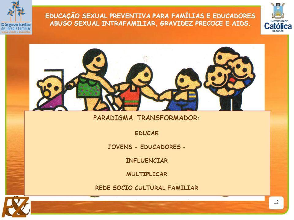 12 PARADIGMA TRANSFORMADOR: EDUCAR JOVENS - EDUCADORES - INFLUENCIAR MULTIPLICAR REDE SOCIO CULTURAL FAMILIAR EDUCAÇÃO SEXUAL PREVENTIVA PARA FAMÍLIAS