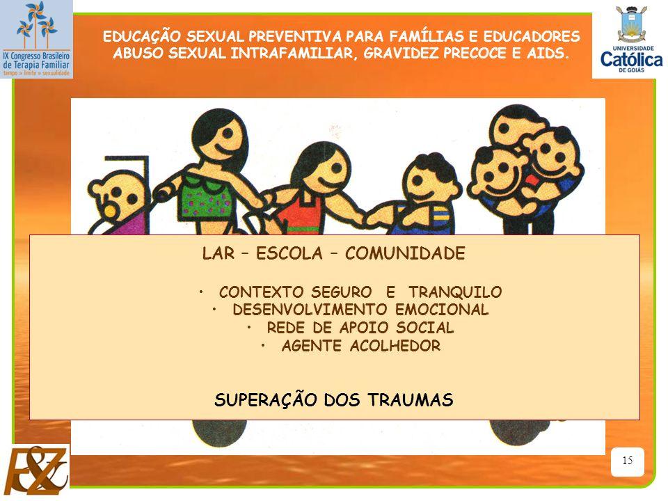 15 LAR – ESCOLA – COMUNIDADE CONTEXTO SEGURO E TRANQUILO DESENVOLVIMENTO EMOCIONAL REDE DE APOIO SOCIAL AGENTE ACOLHEDOR SUPERAÇÃO DOS TRAUMAS EDUCAÇÃ