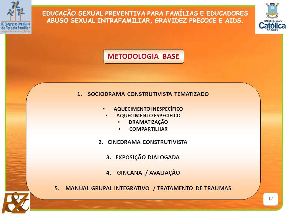17 EDUCAÇÃO SEXUAL PREVENTIVA PARA FAMÍLIAS E EDUCADORES ABUSO SEXUAL INTRAFAMILIAR, GRAVIDEZ PRECOCE E AIDS. METODOLOGIA BASE 1.SOCIODRAMA CONSTRUTIV