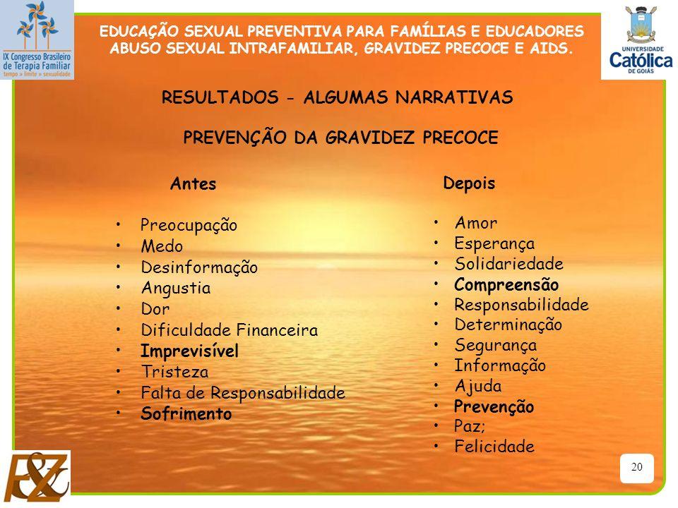 20 EDUCAÇÃO SEXUAL PREVENTIVA PARA FAMÍLIAS E EDUCADORES ABUSO SEXUAL INTRAFAMILIAR, GRAVIDEZ PRECOCE E AIDS. RESULTADOS - ALGUMAS NARRATIVAS PREVENÇÃ
