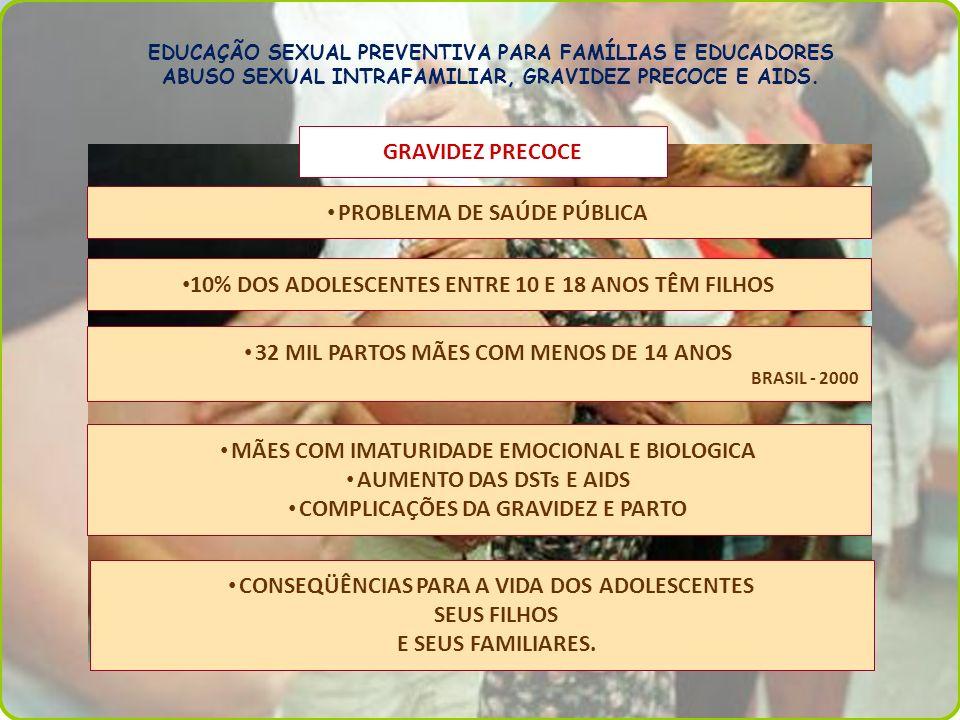 27 EDUCAÇÃO SEXUAL PREVENTIVA PARA FAMÍLIAS E EDUCADORES ABUSO SEXUAL INTRAFAMILIAR, GRAVIDEZ PRECOCE E AIDS.