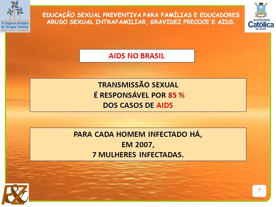 7 EDUCAÇÃO SEXUAL PREVENTIVA PARA FAMÍLIAS E EDUCADORES ABUSO SEXUAL INTRAFAMILIAR, GRAVIDEZ PRECOCE E AIDS. TRANSMISSÃO SEXUAL É RESPONSÁVEL POR 85 %