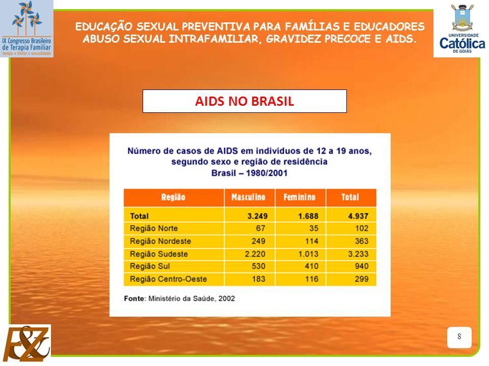 8 EDUCAÇÃO SEXUAL PREVENTIVA PARA FAMÍLIAS E EDUCADORES ABUSO SEXUAL INTRAFAMILIAR, GRAVIDEZ PRECOCE E AIDS. AIDS NO BRASIL