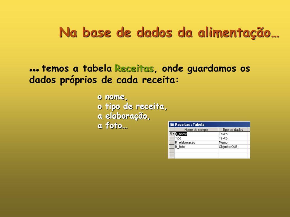 Tabelas Conjunto de dados, sobre um determinado tema ou assunto, organizados em colunas (campos) e linhas (registos).