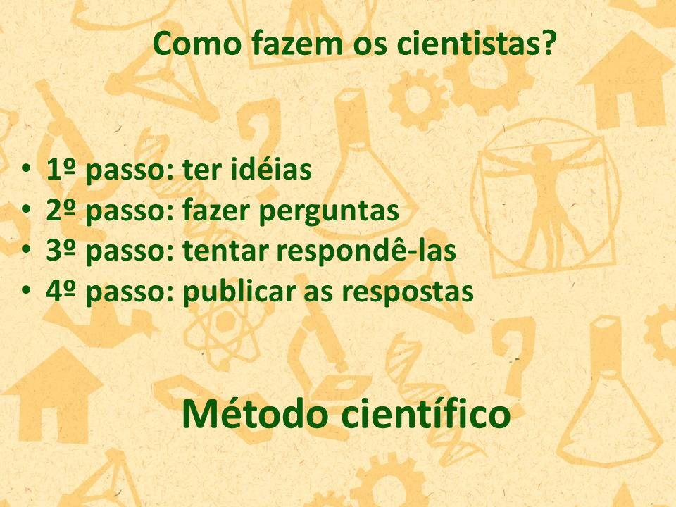 1º passo: ter idéias 2º passo: fazer perguntas 3º passo: tentar respondê-las 4º passo: publicar as respostas Como fazem os cientistas.