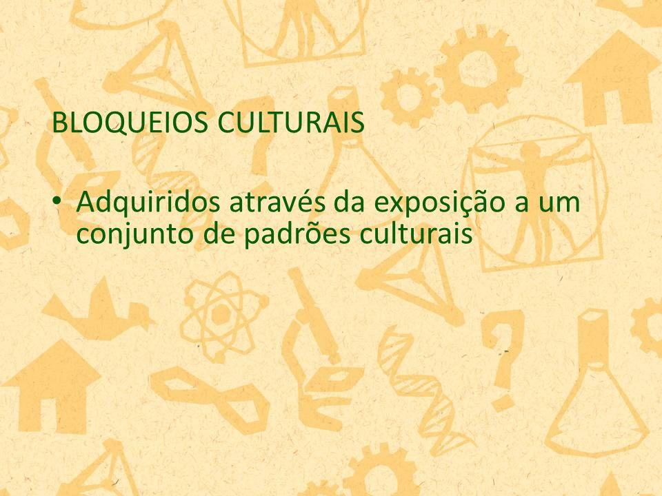 BLOQUEIOS CULTURAIS Adquiridos através da exposição a um conjunto de padrões culturais