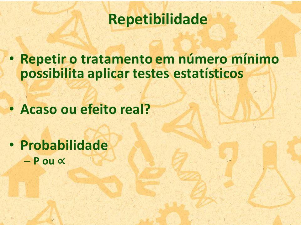 Repetir o tratamento em número mínimo possibilita aplicar testes estatísticos Acaso ou efeito real.