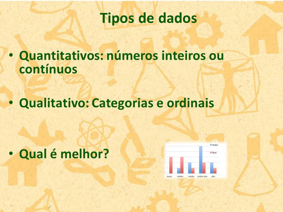 Quantitativos: números inteiros ou contínuos Qualitativo: Categorias e ordinais Qual é melhor.