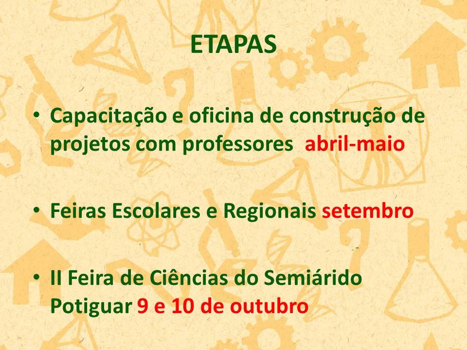 ETAPAS Capacitação e oficina de construção de projetos com professores abril-maio Feiras Escolares e Regionais setembro II Feira de Ciências do Semiárido Potiguar 9 e 10 de outubro