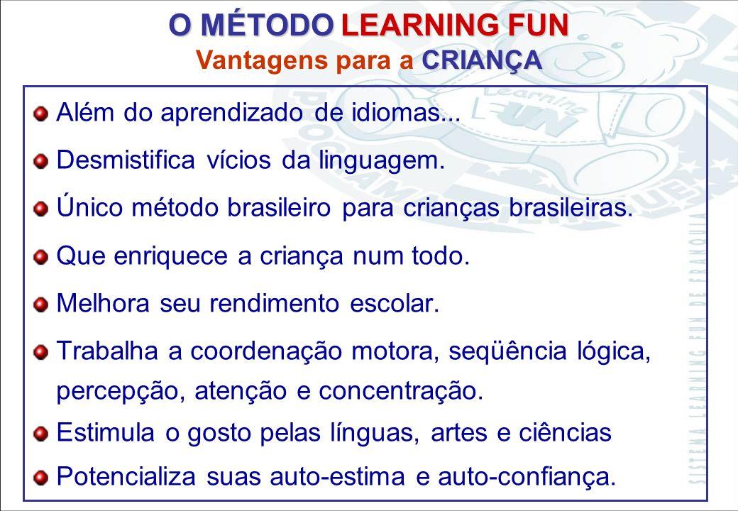 Sistema Learning Fun de Franquia As crianças já têm tantas obrigações escolares... Não irá cansá-los demais a sobrecarga do estudo de inglês ? –O méto