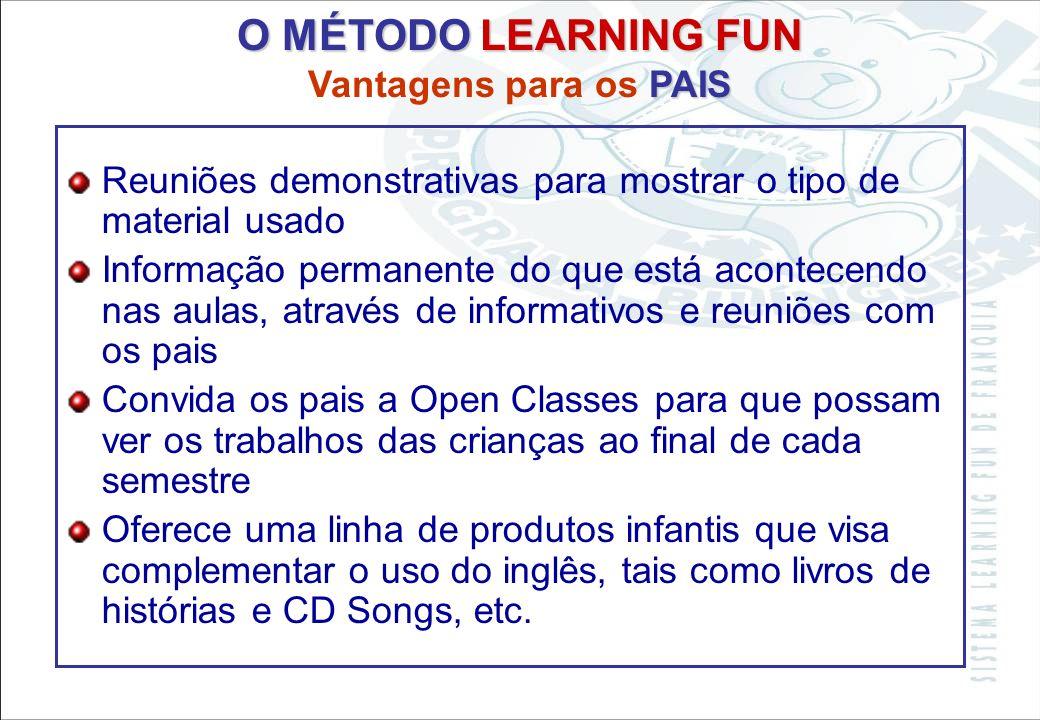 Sistema Learning Fun de Franquia Além do aprendizado de idiomas... Desmistifica vícios da linguagem. Único método brasileiro para crianças brasileiras