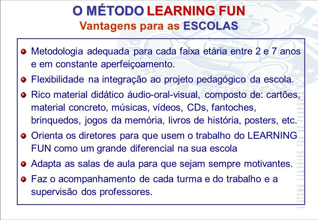 Sistema Learning Fun de Franquia Reuniões demonstrativas para mostrar o tipo de material usado Informação permanente do que está acontecendo nas aulas