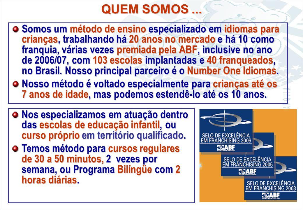 Sistema Learning Fun de Franquia 02-MÉTODO DE ENSINO DE INGLÊS APRESENTAÇÃO PARA ESCOLAS