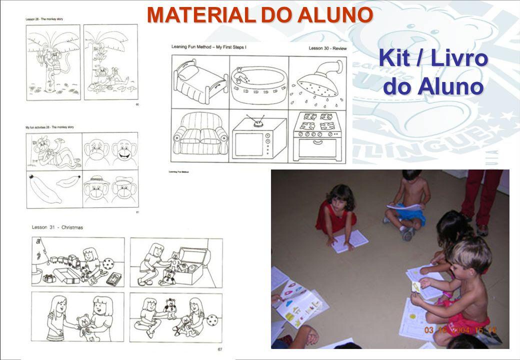 Sistema Learning Fun de Franquia MATERIAL DO ALUNO Kit / Livro do Aluno São 6 níveis: 2 a 7 anos 1 para cada idade