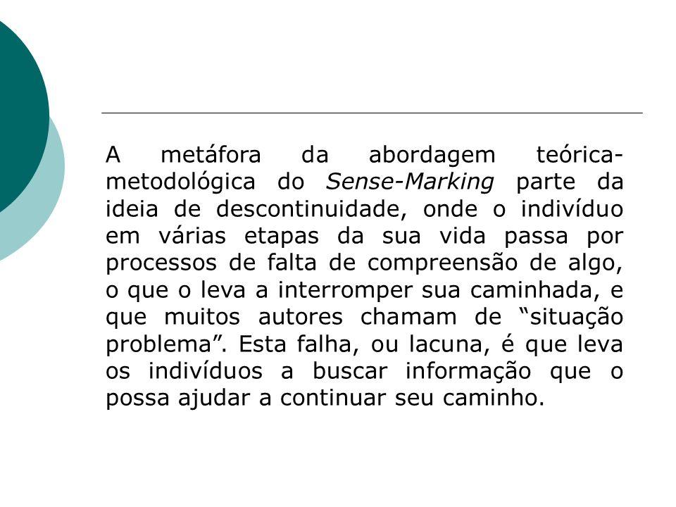 A metáfora da abordagem teórica- metodológica do Sense-Marking parte da ideia de descontinuidade, onde o indivíduo em várias etapas da sua vida passa