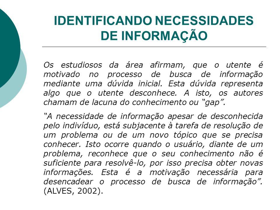 IDENTIFICANDO NECESSIDADES DE INFORMAÇÃO Os estudiosos da área afirmam, que o utente é motivado no processo de busca de informação mediante uma dúvida