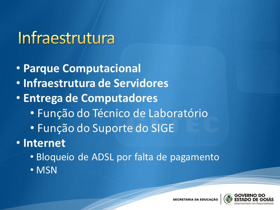 Parque Computacional Infraestrutura de Servidores Entrega de Computadores Função do Técnico de Laboratório Função do Suporte do SIGE Internet Bloqueio de ADSL por falta de pagamento MSN