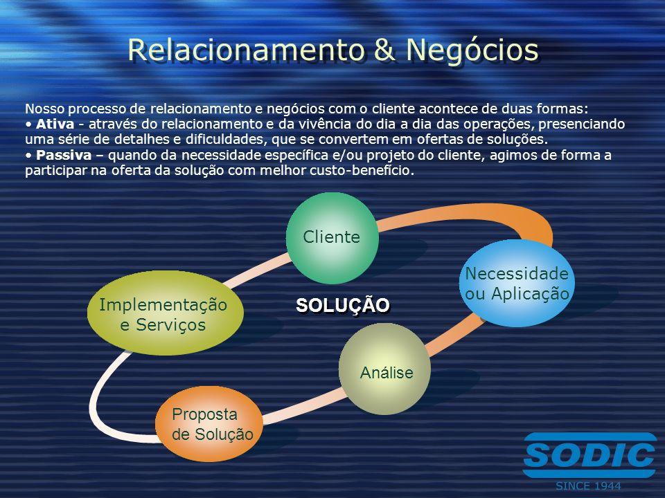 Relacionamento & Negócios Implementação e Serviços Cliente Necessidade ou Aplicação Análise Proposta de Solução SOLUÇÃO Nosso processo de relacionamen