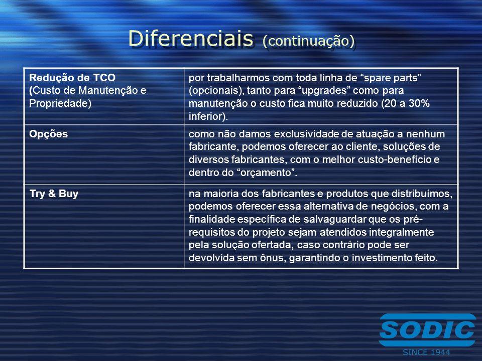 Diferenciais (continuação) Redução de TCO (Custo de Manutenção e Propriedade) por trabalharmos com toda linha de spare parts (opcionais), tanto para u