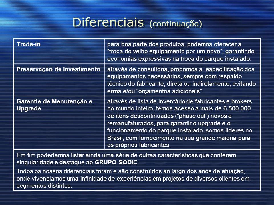 Diferenciais (continuação) Trade-inpara boa parte dos produtos, podemos oferecer a troca do velho equipamento por um novo, garantindo economias expres