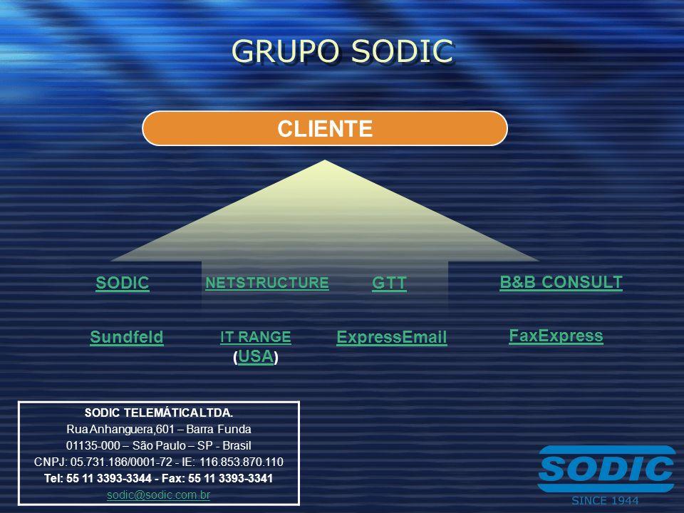 GRUPO SODIC CLIENTE SODICGTT NETSTRUCTURE B&B CONSULT SundfeldExpressEmail IT RANGE ( USA ) USA FaxExpress SODIC TELEMÁTICA LTDA. Rua Anhanguera,601 –