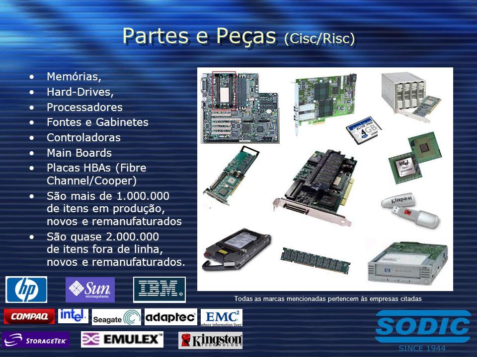 Partes e Peças (Cisc/Risc) Memórias, Hard-Drives, Processadores Fontes e Gabinetes Controladoras Main Boards Placas HBAs (Fibre Channel/Cooper) São ma