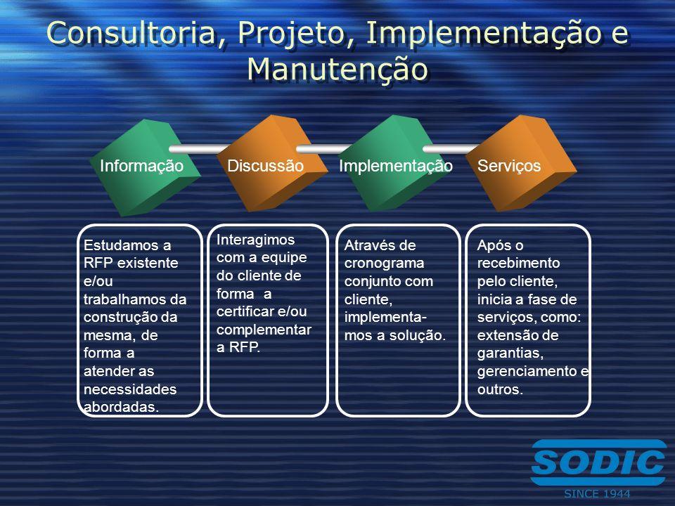 Consultoria, Projeto, Implementação e Manutenção InformaçãoDiscussãoImplementaçãoServiços Estudamos a RFP existente e/ou trabalhamos da construção da