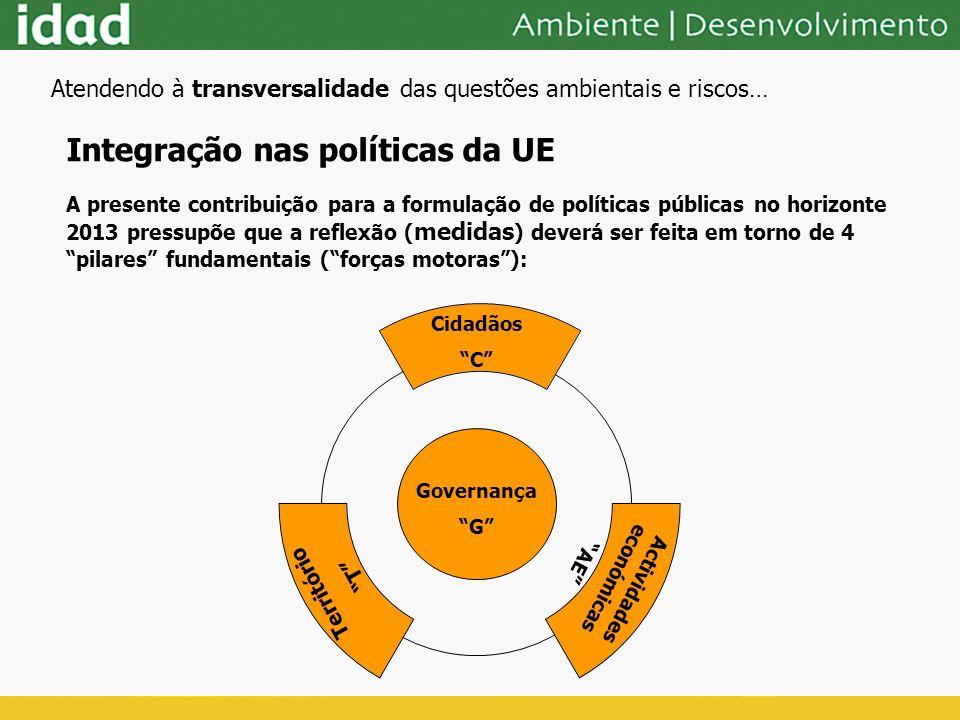 Cidadãos C Actividades económicas AE Governança G Território T A presente contribuição para a formulação de políticas públicas no horizonte 2013 press