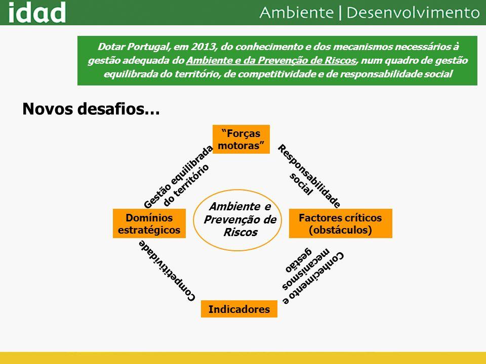 Domínios estratégicos Factores críticos (obstáculos) Forças motoras Indicadores Ambiente e Prevenção de Riscos Competitividade Dotar Portugal, em 2013