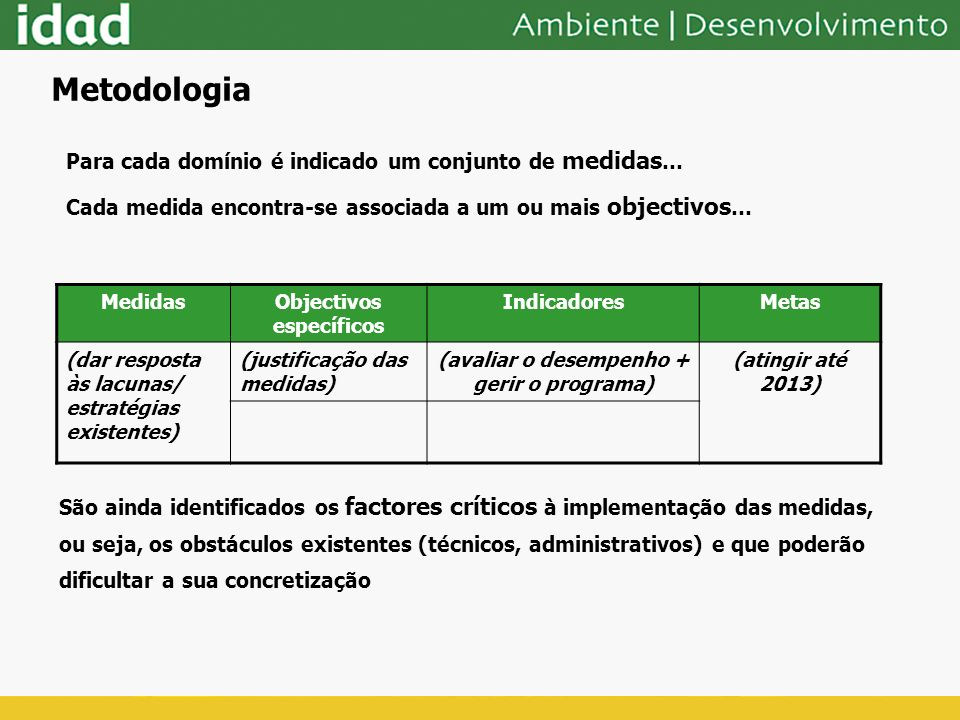 MedidasObjectivos específicos IndicadoresMetas (dar resposta às lacunas/ estratégias existentes) (justificação das medidas) (avaliar o desempenho + ge