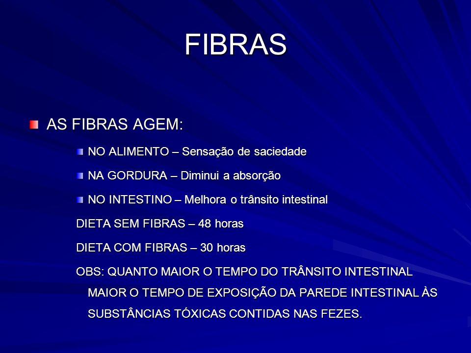 FIBRAS AS FIBRAS AGEM: NO ALIMENTO – Sensação de saciedade NA GORDURA – Diminui a absorção NO INTESTINO – Melhora o trânsito intestinal DIETA SEM FIBR